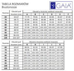 Tabela rozmiarów biustonoszy firmy Gaia